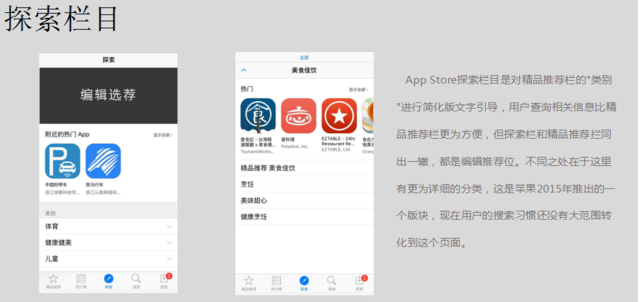 App Store流量的秘密?ASO规则你知道吗? aso优化 第6张