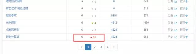 因为调整!App Store关键词有怎么了? aso优化 第4张