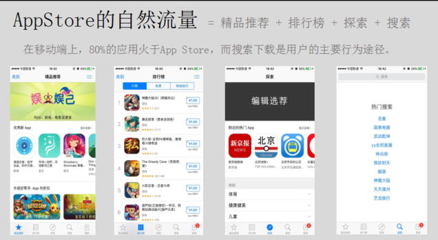 App Store流量的秘密?ASO规则你知道吗?